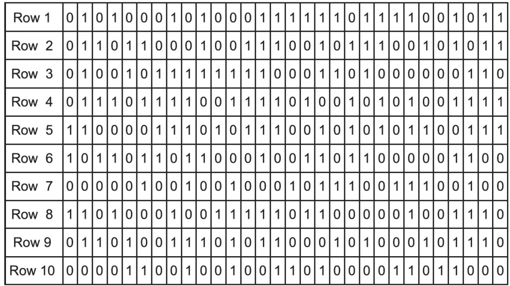 Binary number sample